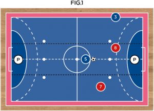 tecnica-calcio-a-5-3vs2-fig1