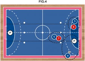 tecnica-calcio-a-5-3vs2-fig4